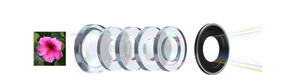 5-element camera lens - Apple iPad 3 specs review