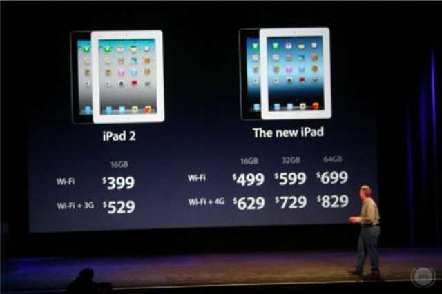 Apple CEO Tim Cook details the new discount on the Apple iPad 2 - IHS impressed by The new iPad, cuts Android tablet forecasts