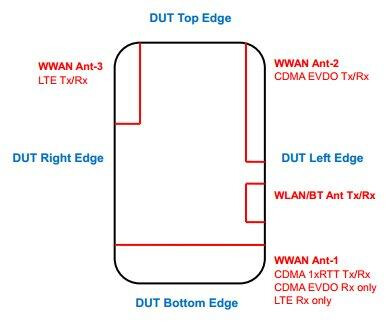 The HTC model visiting the FCC could be the next HTC DROID Incredible (L), the device visited the feds with Verizon LTE bands (R) - HTC PJ53100 visits FCC, could be enroute to Verizon
