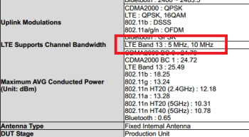 The HTC model visiting the FCC could be the next HTC DROID Incredible (L), the device visited the feds with Verizon LTE bands (R)