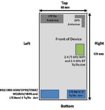The Samsung Galaxy S II HD LTE