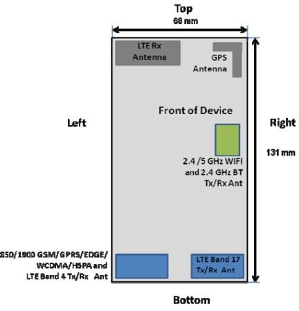 The Samsung Galaxy S II HD LTE - Samsung Galaxy S II HD LTE for AT&T meets FCC