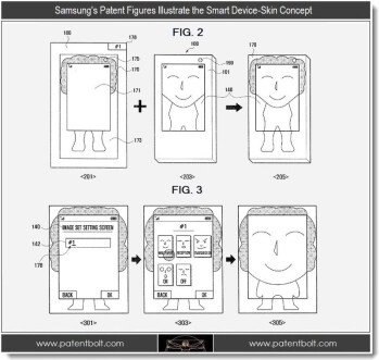 Samsung files for smart device-skin patent