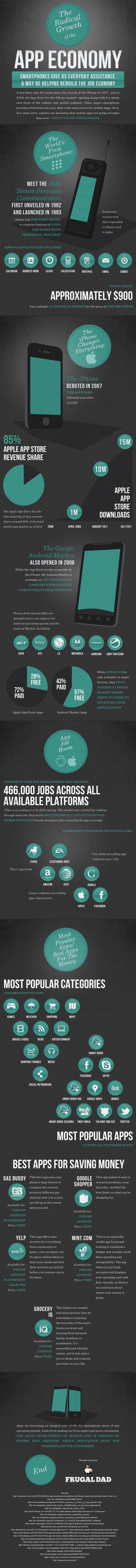 "Check out this ""App Economy"" infographic"