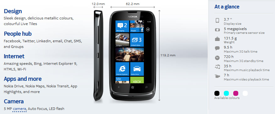 The Nokia Lumia 610 offers a Wi-Fi hotspot for up to 5 users - Nokia Lumia 610 will have Wi-Fi hotspot unlike the Nokia Lumia 710 and Nokia Lumia 800