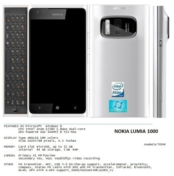 Nokia Lumia 1000 concept phone – PureView, QWERTY, & Windows 8