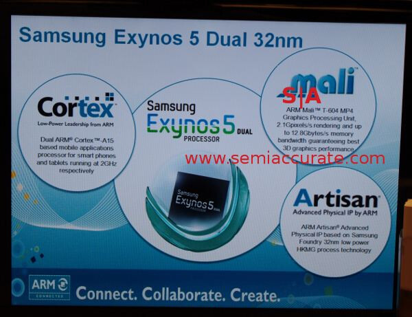 Missing slide confirms some information and adds more for the Samsung Exynos 5250 - Slide shows more details about Samsung Exynos 5250