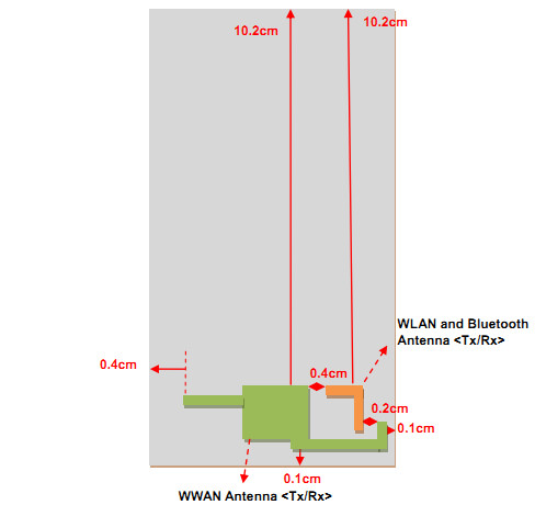 Did the HTC One V just pass through the FCC?