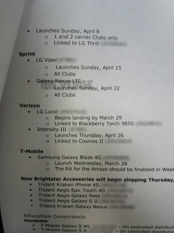Sprint Galaxy Nexus release date now rumored for April 22