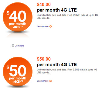 The lower-end of MetroPCS' monthly LTE plans