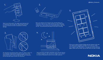 Dropped your Lumia in water? Nokia tells you how to rescue it