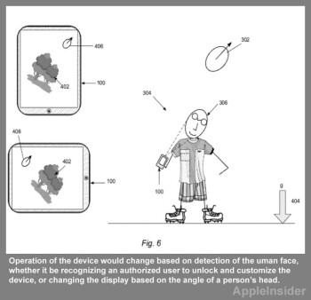 The screen of a device could change its orientation based on the angle of the user's head