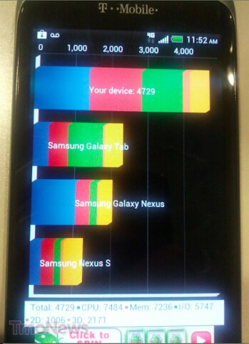 The HTC One S did very well on the Quadrant benchmark test