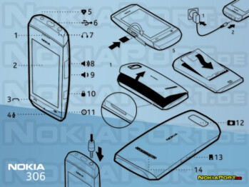 Manual for Nokia 306 prototype which is a device that supports the manufacturer's medium pouch (R)