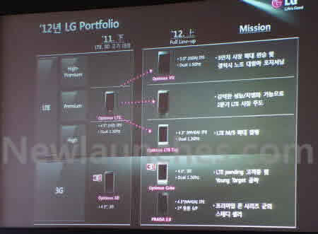"""LG D1L tipped to sport a 720p 4.7""""  screen like the Optimus 4X HD, but arrive with Snapdragon S4 and LTE"""