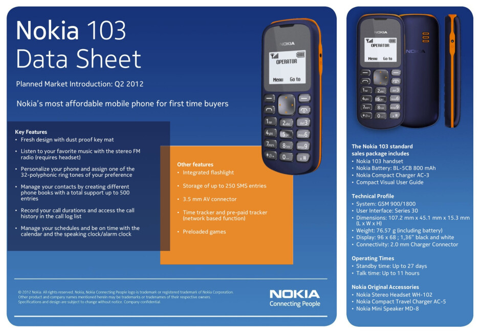 Dirt cheap redefined: Nokia 103 introduced