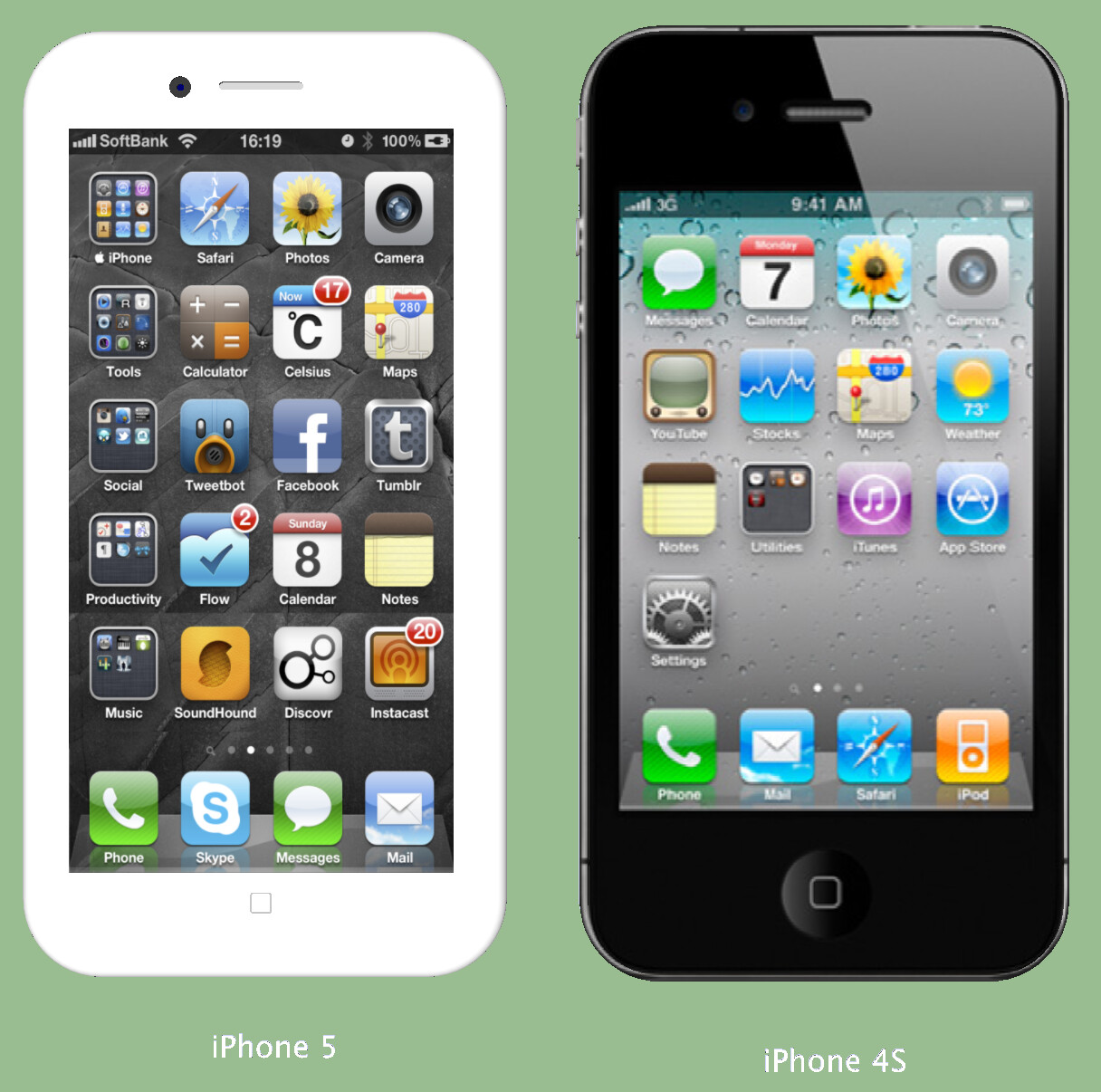 iphone 4s size an iphone with a 4 inch screen could be the same size as 10931