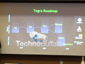 Nvidia Tegra3+ coming later this year with improved performance, still no LTE