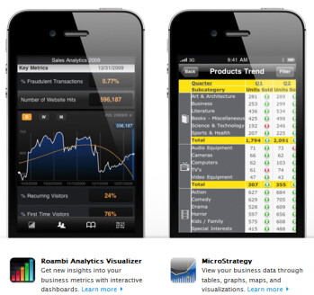 Business tools for the Apple iPhone