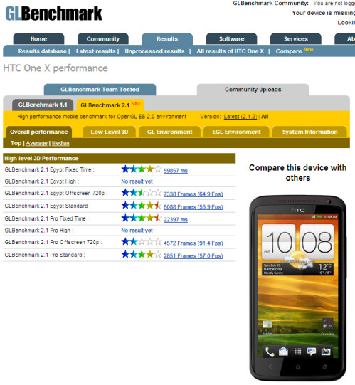 HTC One X with Tegra 3