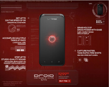 HTC Droid Incredible 4G LTE breaks cover on DroidDoes website