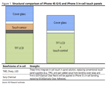 Tim Cook bringing more efficient supply chain and aiming for thinnest iPhone