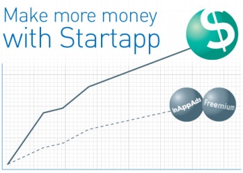 StartApp is a platform that helps those writing free apps to make money