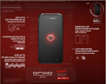 Verizon's Droid Incredible 4G LTE might arrive at CTIA 2012.