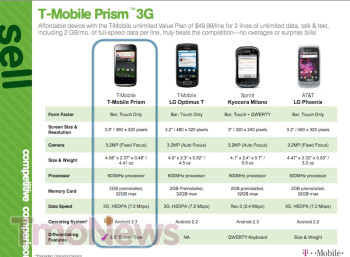 Huawei Prism release date with T-Mobile is set for May 6th - pricing is still a mystery