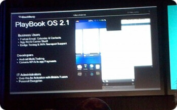 Public build for PlayBook OS 2.1 is on tap for an early summer release
