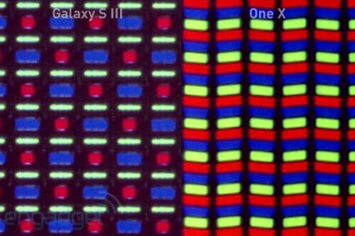 Samsung Galaxy S III screen comparison under microscope