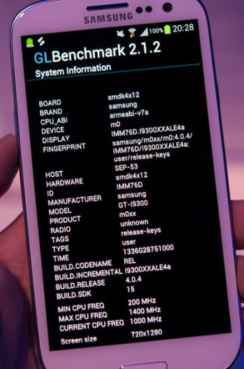 Samsung Galaxy S III beats everything in graphics and browsing benchmarks, including the iPhone 4S PowerVR GPU
