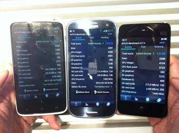 AnTuTu benchmark of the Galaxy S III and Meizu MX with quad-core Exynos shows 20  gain vs the HTC One X