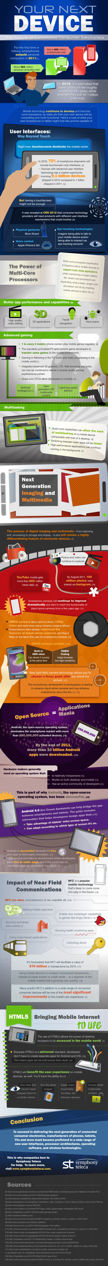 Every feature and technology your next phone will have, summed up into one infographic