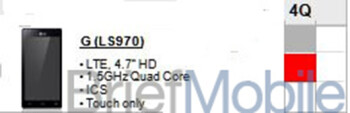 LG LS970 could be announced for Sprint during Q4 of 2012