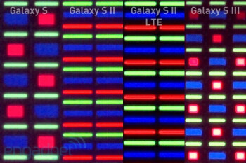 Samsung on why it went PenTile with the Galaxy S III display: It's the longevity, silly!