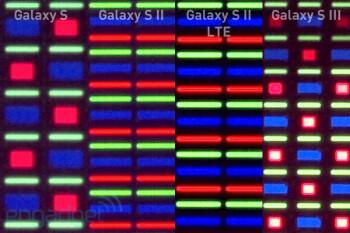 Samsung Galaxy S III specs review