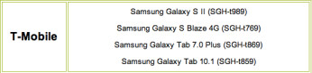 Samsung has finally released a list of its phones on T-Mobile that will be receiving the Android 4.0 update