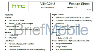 HTC Ville C leaks, to be a lightweight HTC One S