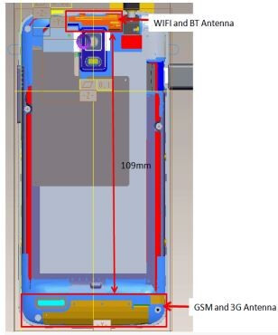 The Huawei Ascend D1 visited the FCC