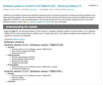 Still no sighting of ICS with the latest update for T-Mobile's Galaxy S II - it's mainly bug fixes