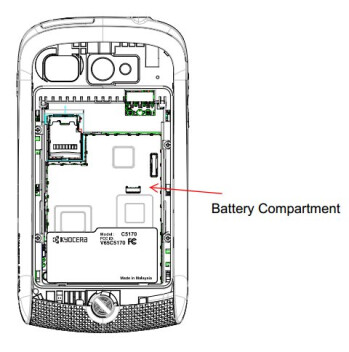 FCC filing reveals the Kyocera Hydro -  looks to be Sprint bound
