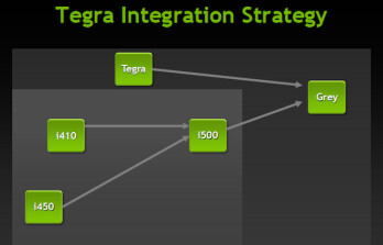NVIDIA to launch 30 Tegra 3 phones in 2012, will intro 'Grey'