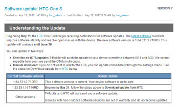A software update for the HTC One S (R) could arrive as soon as Thursday