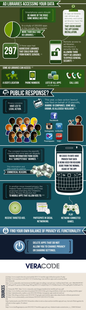 Infographic highlights why smartphone users should care about their privacy