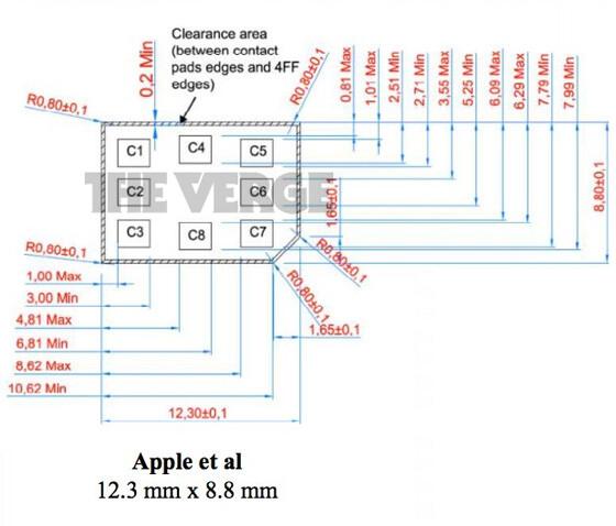 nano-SIM designs by Apple (left) and RIM and Motorola (right) - New nano-SIM design chosen by ETSI