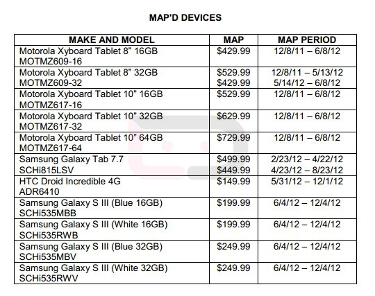 Verizon's latest MAP list - Verizon MAP list shows HTC DROID Incredible 4G LTE with price of $149.99, and Samsung Galaxy S III