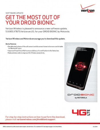 Motorola DROID BIONIC receives some enhancements with its latest maintenance update