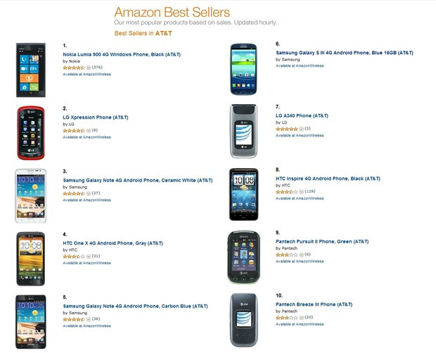 Nokia Lumia 900 Continues To Stay At The Top Of Amazons Best Sellers List For ATT Devices