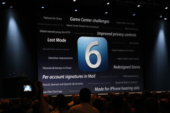 iOS 6 and its new features